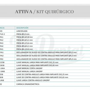 Kit-Quirúrgico-Implante-ATTIVA-Giesse-Technology-TienDental-implantes-dentales