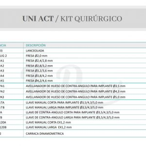 Kit-Quirúrgico-Implante-UNIACT-Giesse-Technology-TienDental-implantes-dentales